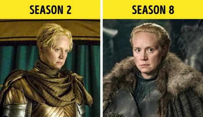 игра престолов как изменились актеры тогда и сейчас